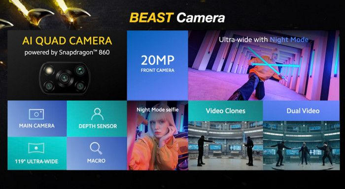 Kamera Poco X3 Pro