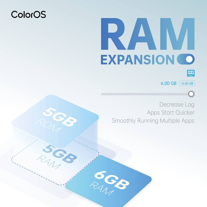 Oppo A74 RAM Expansion