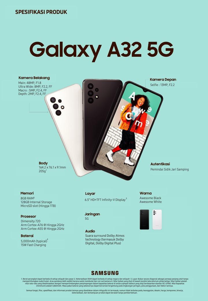Spesifikasi Harga Samsung Galaxy A32 5G Indonesia