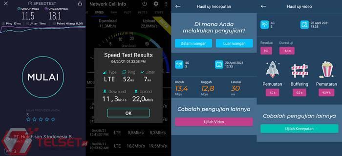 Hasil uji jaringan Tri di Kota Cirebon