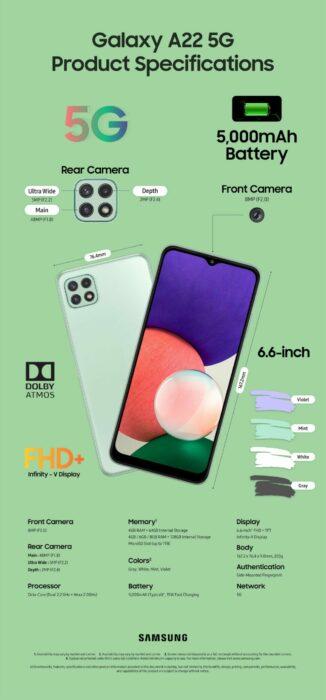 Spesifikasi Samsung Galaxy A22 5G