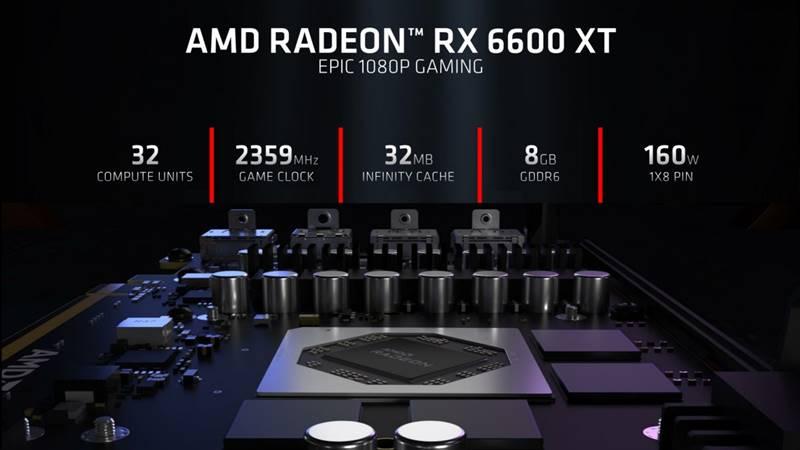 GPU AMD Radeon RX 6600XT