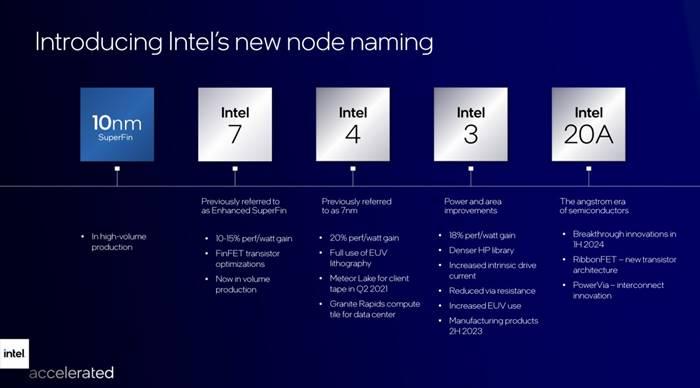 Intel Qualcomm