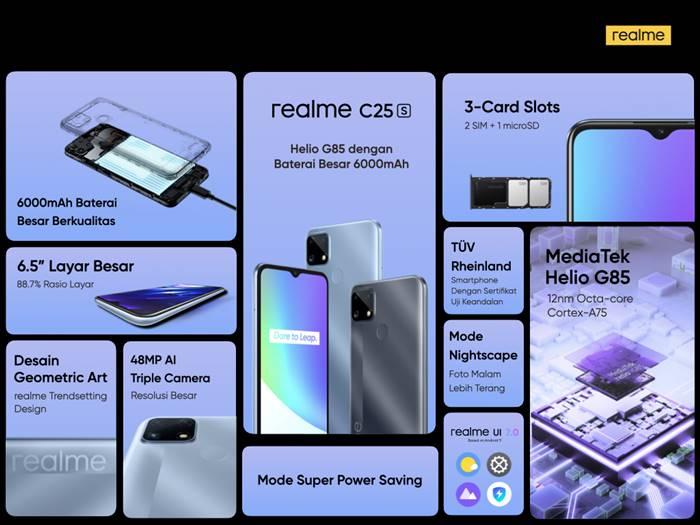Realme C25s Indonesia