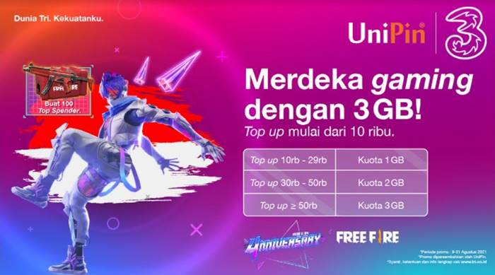 Promo Tri Kemerdekaan Indonesia