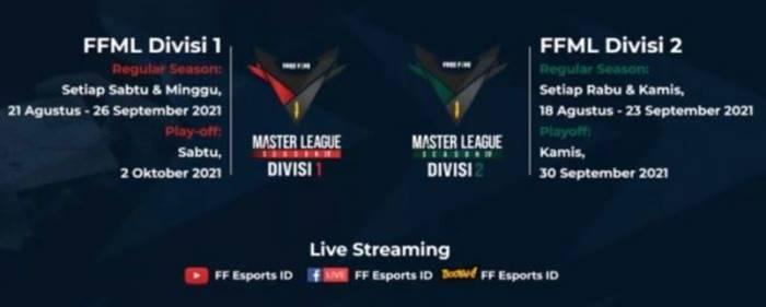 Jadwal Turnamen Free Fire Master League IV 2021