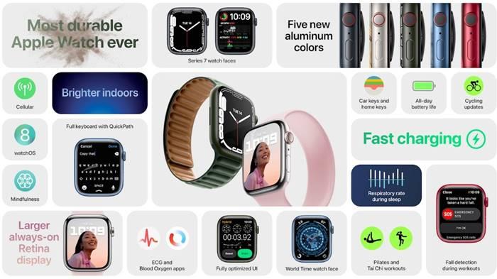 Spesifikasi Fitur Apple Watch Series 7