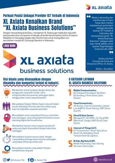 XL Axiata Business Solutions