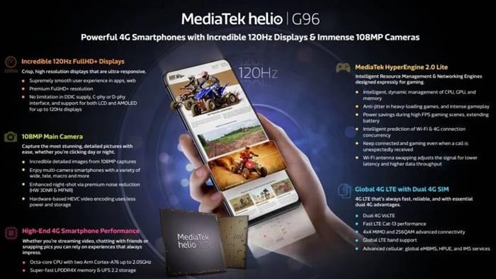 Realme 8i MediaTek Helio G96