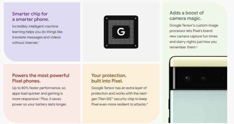 Prosesor Google Tensor