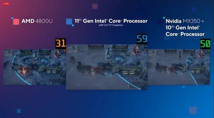 Intel Core Gen 11
